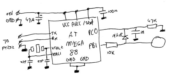 Sprites mods - En Garde, a classifying capacitive touch sensor
